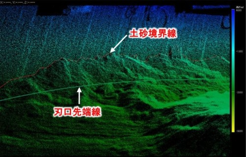 点群データと写真データを組み合わせてAI(人工知能)で分析し、刃口の先端と土砂の境界線を検出する