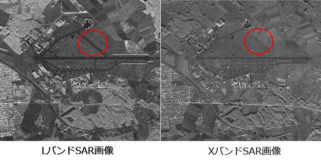 LバンドとXバンドによるSAR画像の比較。Lバンドは電波の透過性に優れているため、芝生に隠れた滑走路(赤丸内)も発見できる