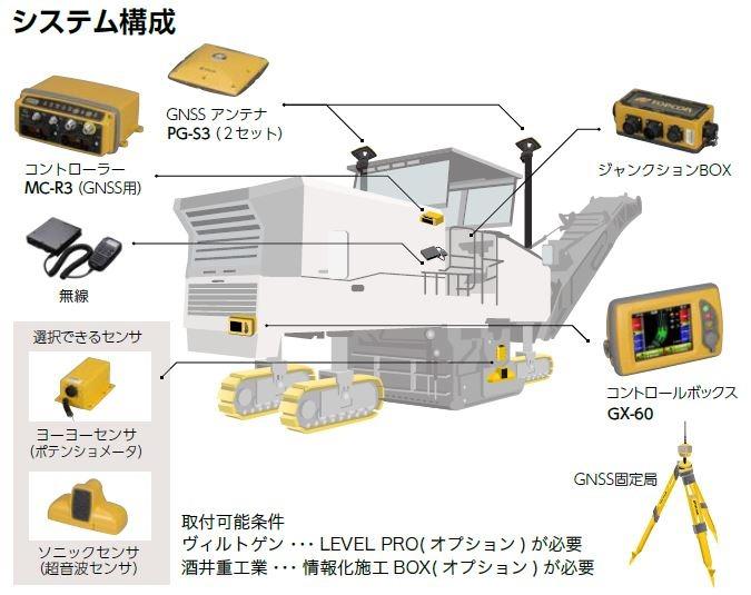 「RD-MC」のシステム構成