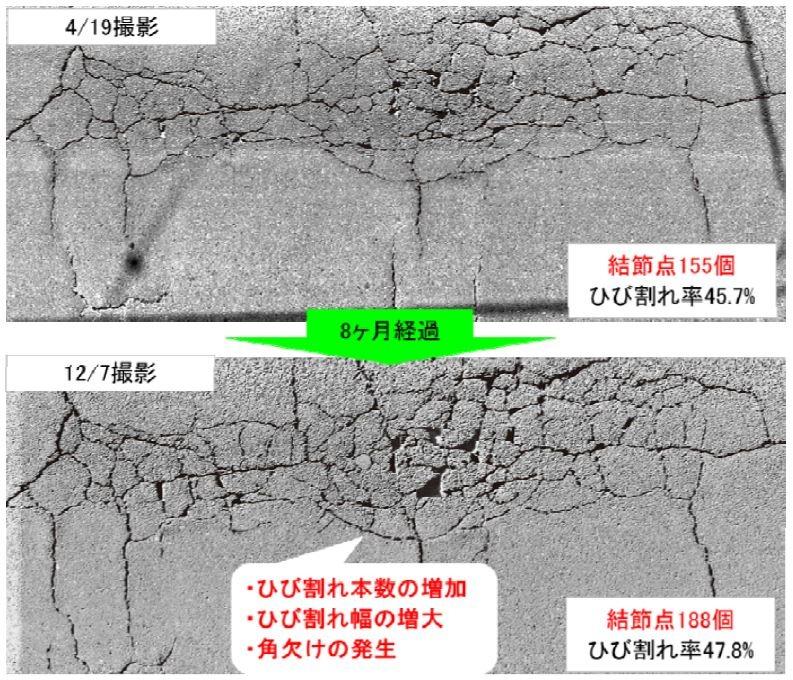 ひび割れの交点である「結節点」の個数から局部損傷を見つけることができる(資料:ニチレキ)