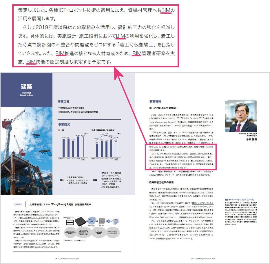 代表取締役 副社長執行役員 建築管理本部長の小泉博義氏による「ICTによる生産性向上」●