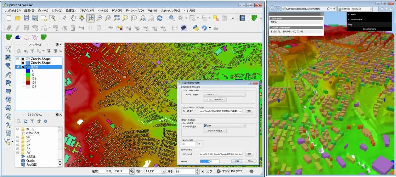 X-GISで地震リスクを評価した例(以下の資料:東北大学災害科学国際研究所、日本工営中央研究所)