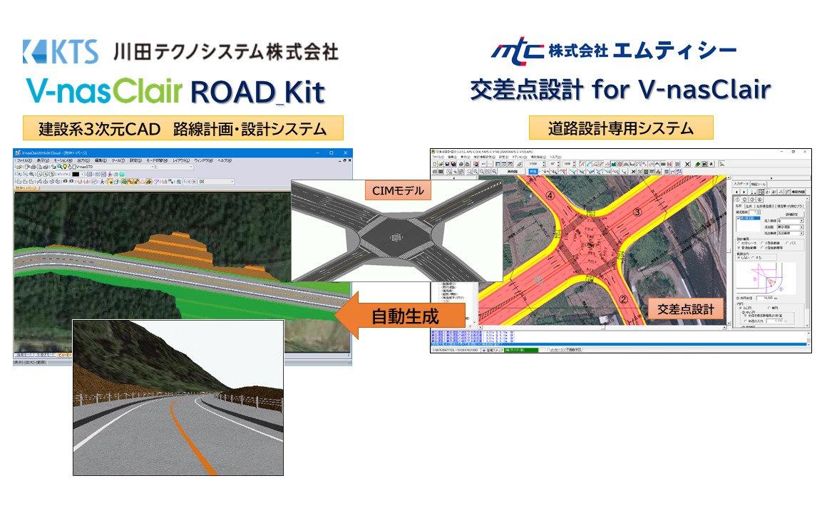 「V-nasClair」上で道路交差点のCIMモデルを効率よく作成する「交差点設計 for V-nasClair」の概念図(以下の資料:エムティシー、川田テクノシステム)