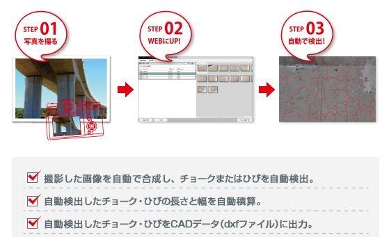 「ひびみっけ」のサービスイメージ(資料:富士フイルム)