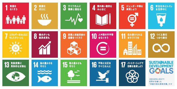 国連が掲げる17種類の持続可能な開発目標(資料:国連開発計画 駐日代表事務所のウェブサイトより)