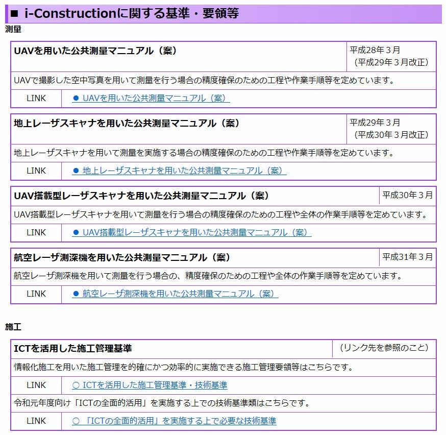 「i-Construction」の測量や施工に関するマニュアルや基準類