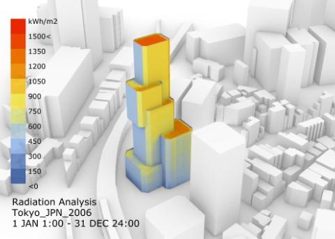 建物に当たる日射量の計算