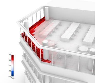 建物の温熱快適性PMVの分布検討