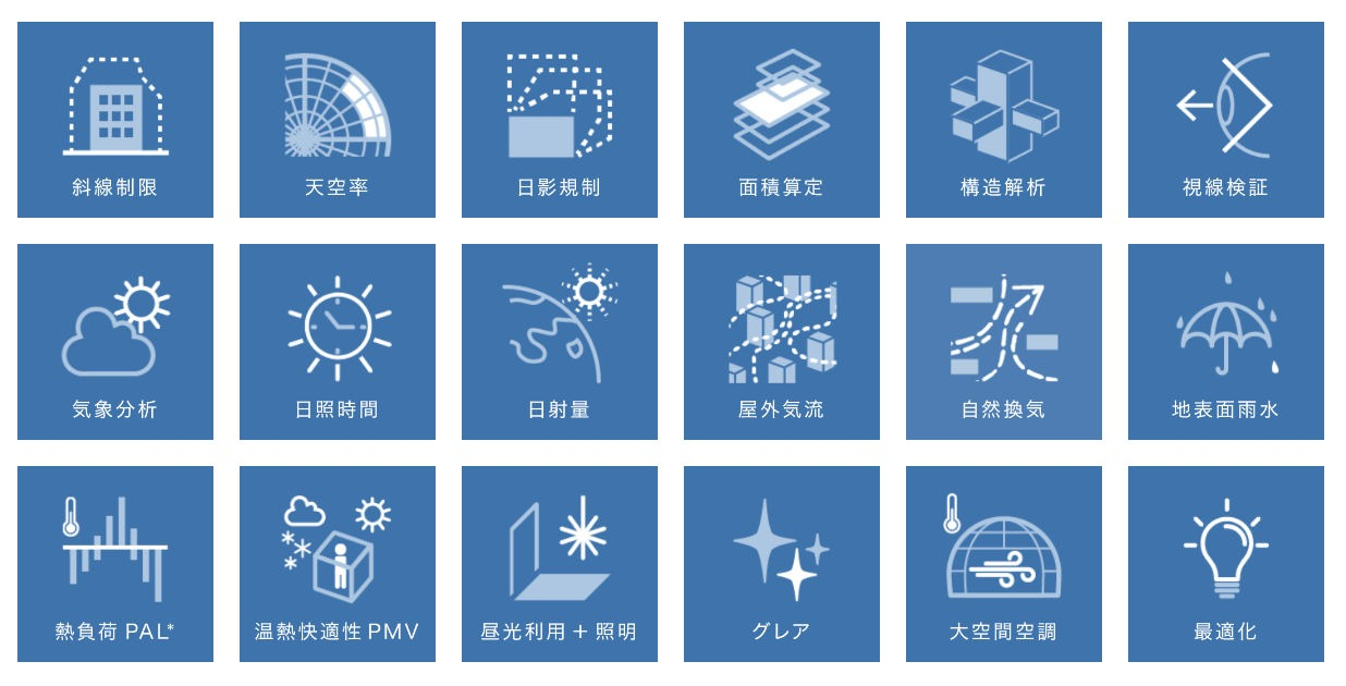 コンピュテーショナルデザイン手法を統合した「Shimz DDE」のツール。意匠、構造、設備に関する数十種類の機能がある
