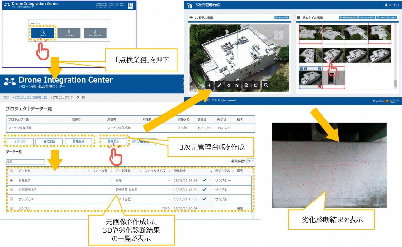 「ドローン運用統合管理サービス」の画面例
