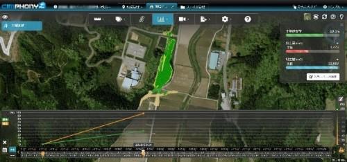 ウェブブラウザーを使って切り土量や盛り土量を計算し、グラフ化した例。日々の土量進ちょく管理に使える