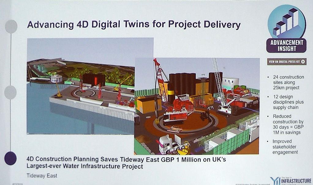 時間軸を加えた4Dデジタルツインで施工管理を行った英国のプロジェクト。YIIアワードにノミネートされた(資料:Courtesy of Bentley Systems)