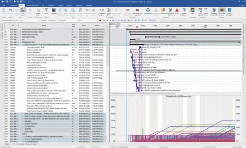 「SYNCHRO」に搭載されたネットワーク工程表の計算機能(資料:Courtesy of Bentley Systems)