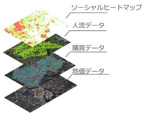 「ソーシャルヒートマップ」の活用イメージ