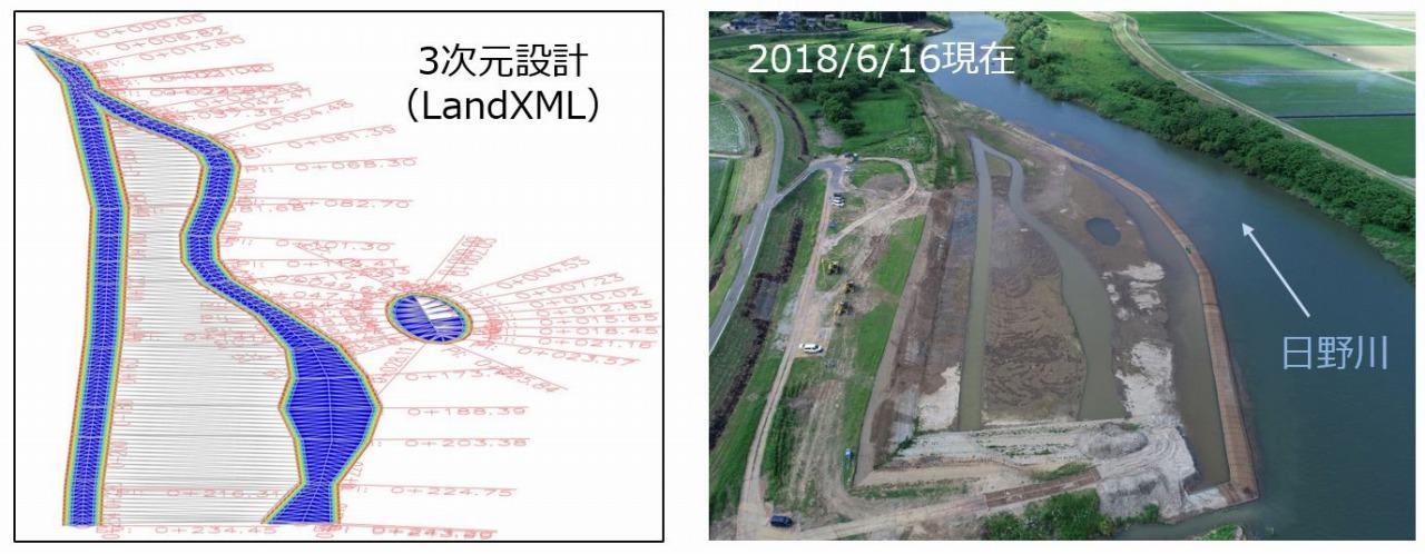湿地の3Dモデルを作りICT施工を行った例。日野川片粕地区にて