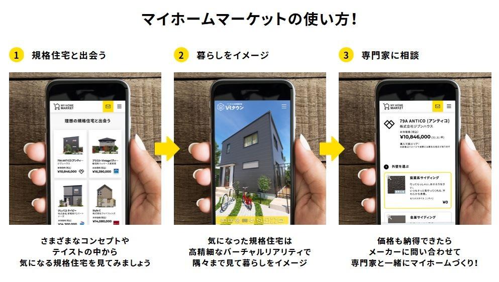 ユーザーがスマホで住宅を検討するイメージ