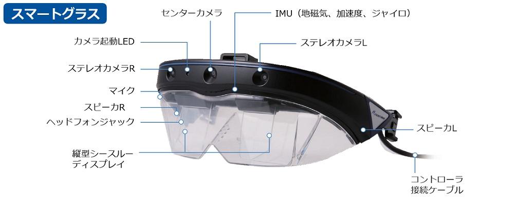ARスマートグラス「AceReal One」。両目に縦型シースルーディスプレーが付いている(資料:サン電子)