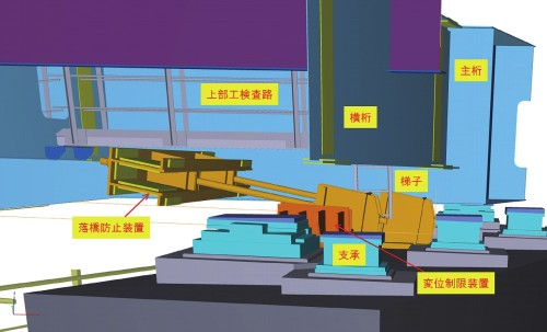 Case17のCIMによる桁端部本体と付属物の取り合い確認