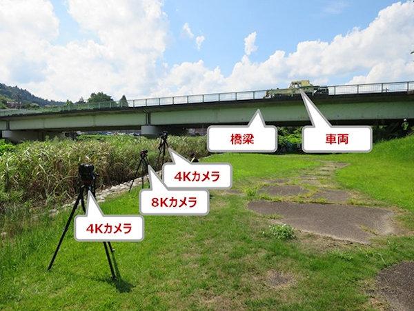 4Kや8Kの一眼カメラによる橋桁の撮影イメージ(以下の写真、資料:NTTドコモ、京都大学)