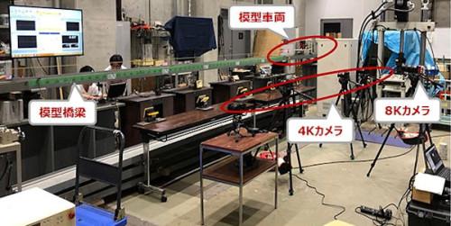 京都大学大学院 工学研究科社会基盤工学 金哲佑教授協力のもと、行われた模型橋梁実験。一眼レフカメラで撮影した動画から車両の重量と橋梁のたわみを推定し、さらにAIで橋梁上の以上を検出することにも成功した