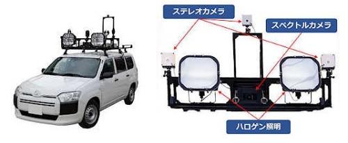 切羽データ取得用の計測車両(左)と搭載された機器類の配置(右)