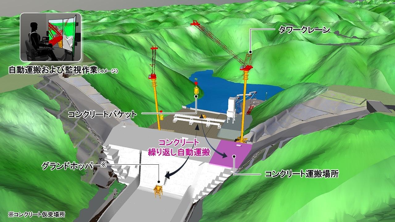 タワークレーンを用いた「コンクリート自動運搬システム」の稼働イメージ(資料:大林組、北川鉄工所)