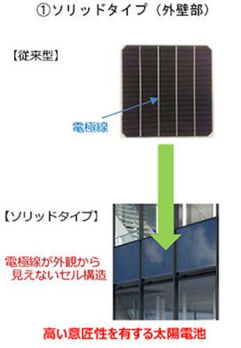 ソリッドタイプは電極線が見えないようなセル構造を採用し、意匠性が高くなっている