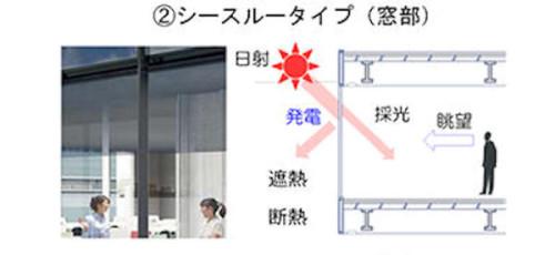 窓部に設置するシースルータイプ。発電のほか採光、眺望、遮熱、断熱の機能も持っている