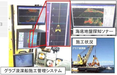 グラブ浚渫船に海底地盤探知ソナーを使った白海