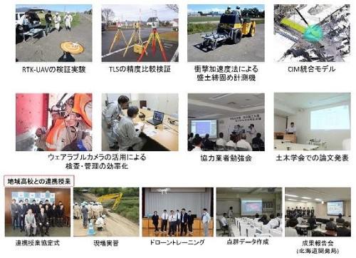 第1回i-Construction大賞で国土交通大臣賞を受賞し、今回はICTによる組織連携で際受賞した砂子組