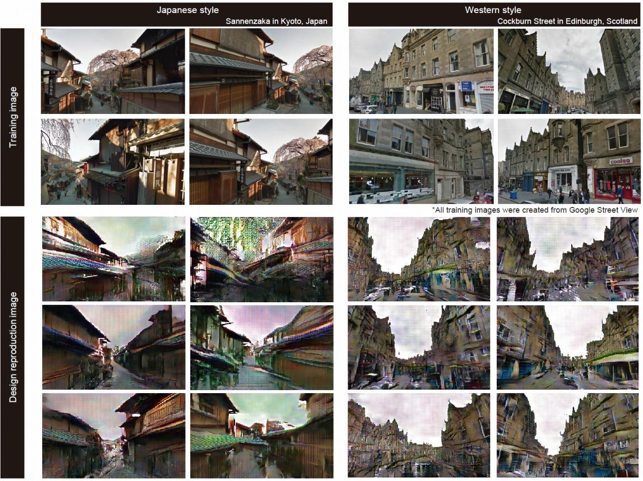 左側が京都、右側が欧米の街並み。それぞれ上の2段が実物の写真、下の3段が自動生成された街並みの画像