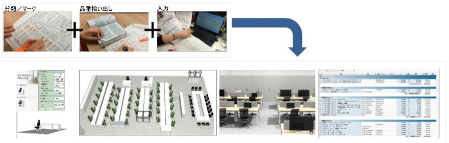 従来の作業方法(上段)に比べると、GRIPを使った作業(下段)は約半分の時間で完了できる