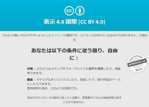 クリエイティブコモンズ 4.0のライセンス要約(資料:creative commons)