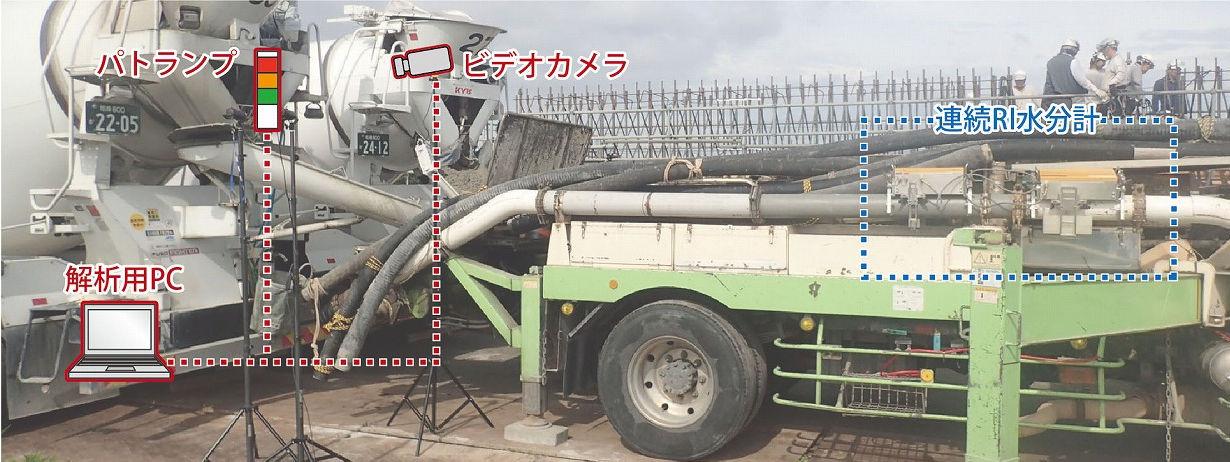 現場に設置したビデオカメラでアジテーター車から荷下ろし中の生コンを全量撮影。連続RI水分計で水セメント比も計測する