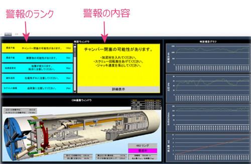 シールド掘進管理システム「KSJS」の画面に表示された警報内容