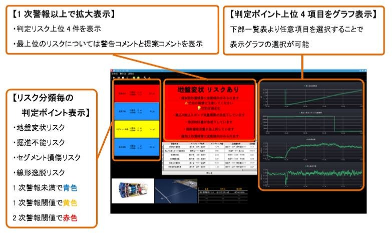 KSJSの画面構成