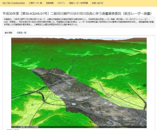 公開された航空グリーンレーザー測量の範囲(以下の資料:My City Construction、静岡県島田土木事務所)