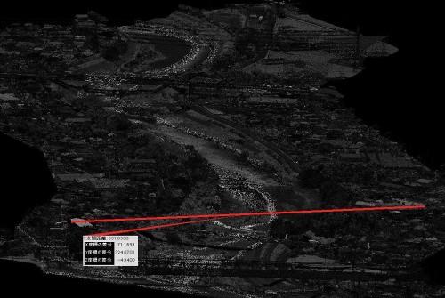 点群を回転させて川下から川上を眺めるようなアングルにしたところ。赤線は断面図を取るための線
