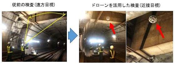 従来の「遠方目視」(左)とドローンによる「近接目視」(右)による検査の違い(以下の写真:東京メトロ)