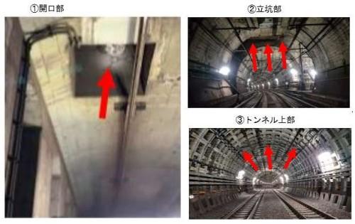 ドローンによって開口部や立て坑、トンネル上部を「近接目視」によって点検する