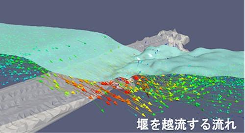 上記の河川堰を越える水流を3次元流体解析で求めた例