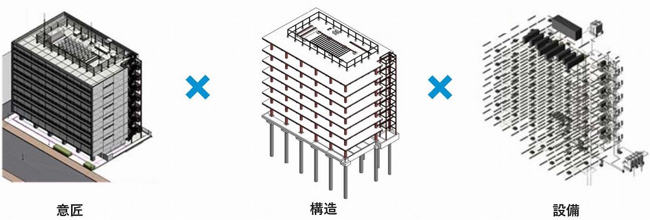 サンプルBIMモデルでは、日本で初めて意匠、構造、設備をそろえている