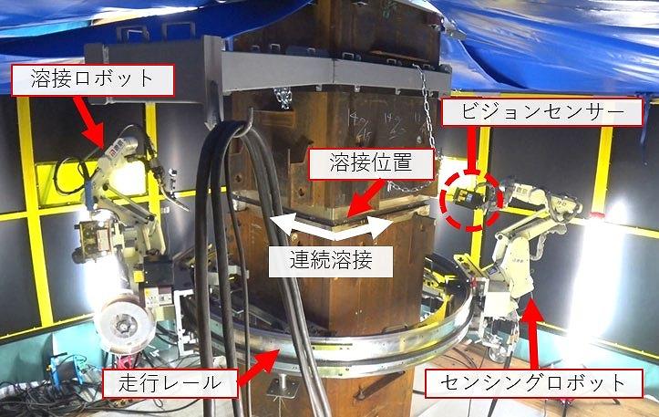 レール上を移動しながら、搭載した6軸多関節型アームで様々な位置や角度から溶接棒を動かせる