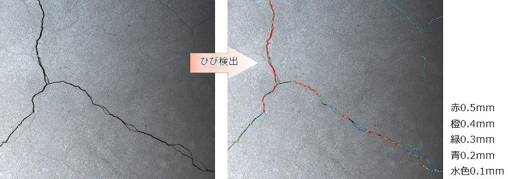 コンクリート床面の写真(左)を撮影し、0.1mm幅以上のひび割れを自動的に計測・記録(右)してくれる
