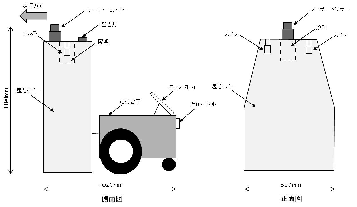 ロボットの構造。走行部と撮影部からなる