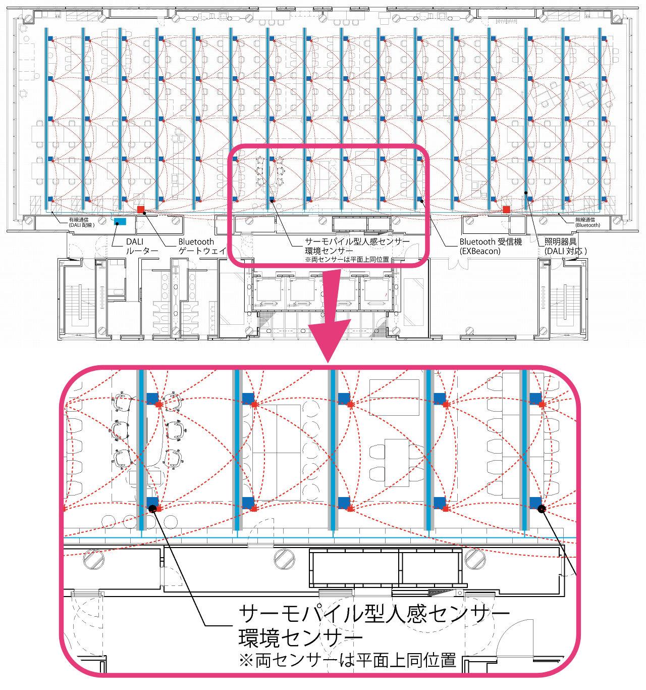 東京都内で行われている実証実験のイメージ。多用途センサーが密に設置されていることがわかる