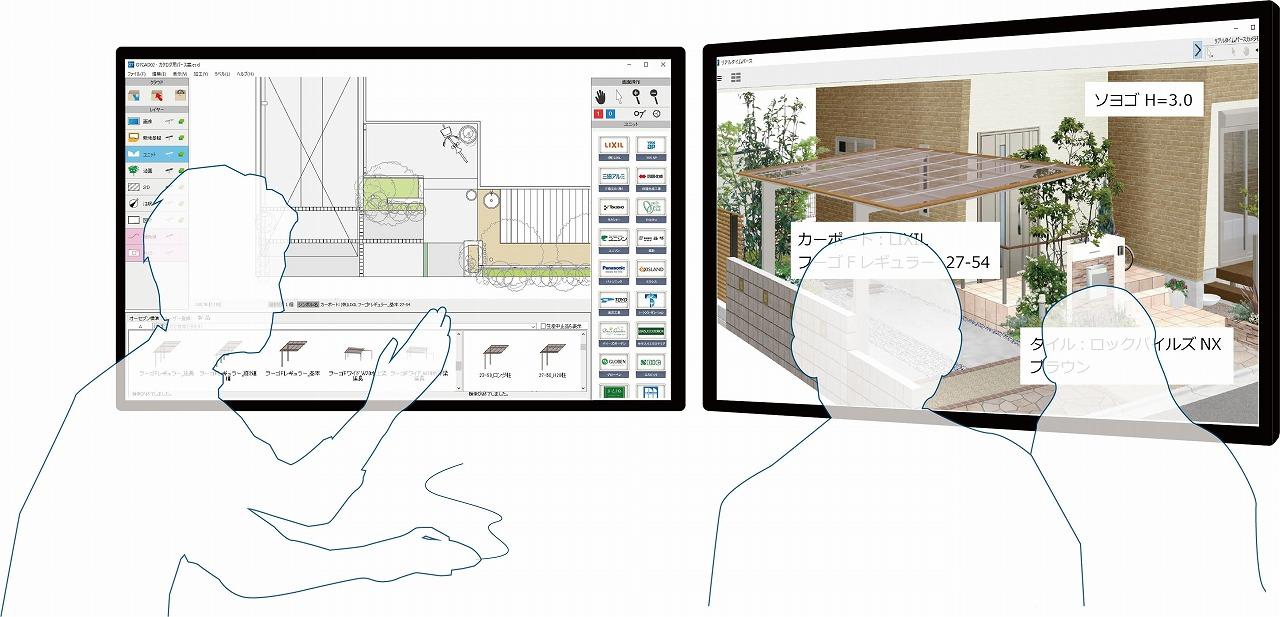 「3Dメモ機能」のイメージ