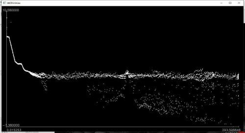 表示された断面図。海面の水中に設置された離岸堤や海底の地形が表れた