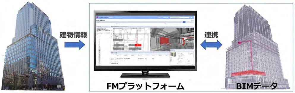 FMプラットフォームとBIMモデルの連携