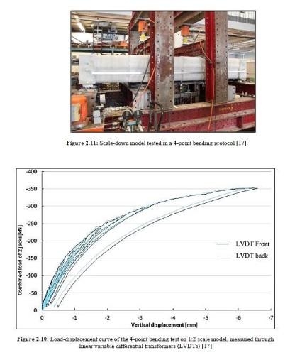 オランダのアイントホーヘン大学における橋の荷重試験と結果